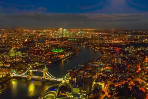 London UK Packages